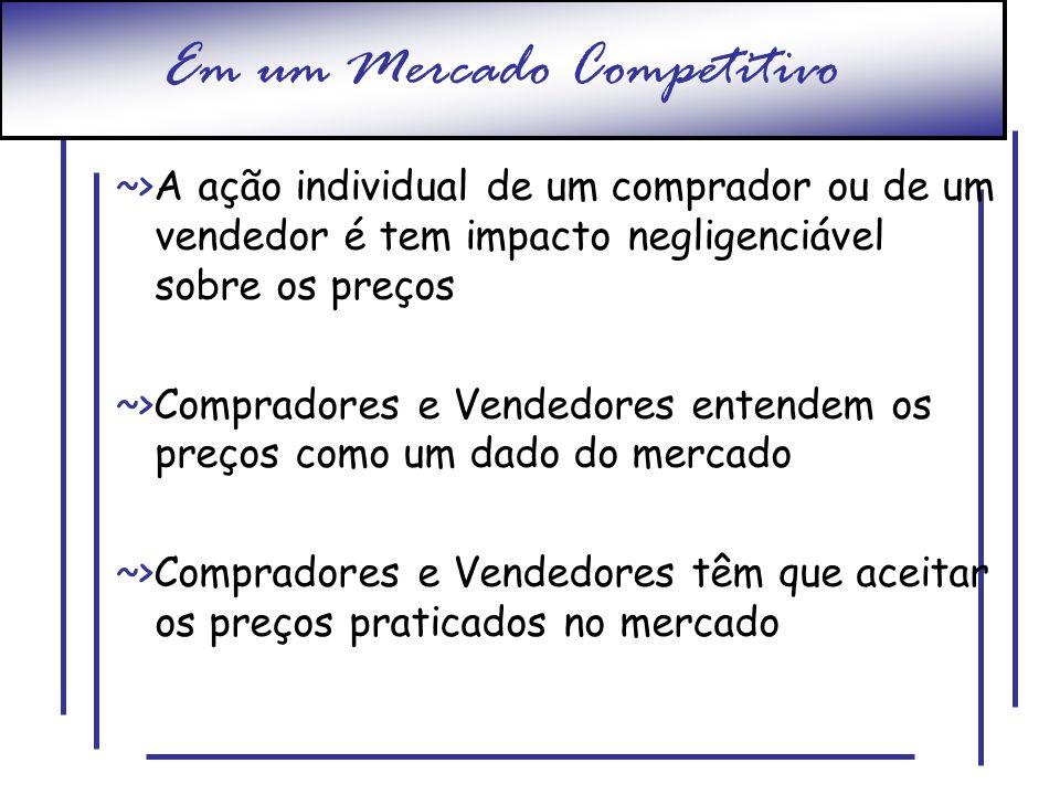 Em um Mercado Competitivo ~>A ação individual de um comprador ou de um vendedor é tem impacto negligenciável sobre os preços ~>Compradores e Vendedore