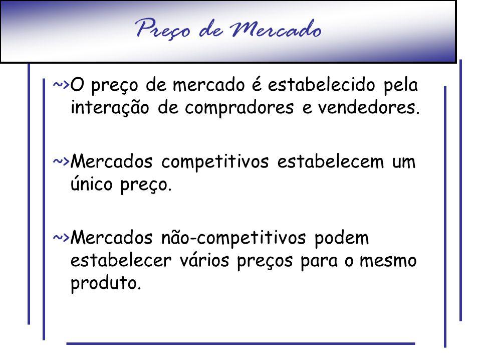 Preço de Mercado ~>O preço de mercado é estabelecido pela interação de compradores e vendedores. ~>Mercados competitivos estabelecem um único preço. ~