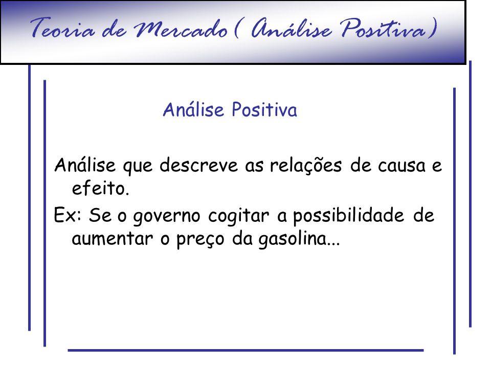Teoria de Mercado( Análise Positiva) Análise Positiva Análise que descreve as relações de causa e efeito. Ex: Se o governo cogitar a possibilidade de