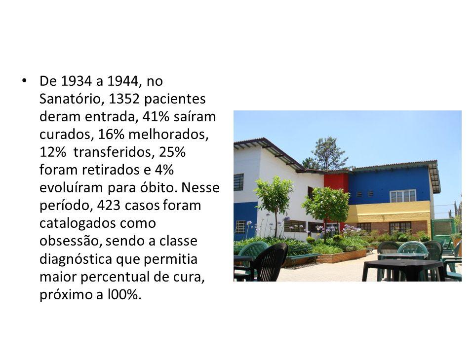 De 1934 a 1944, no Sanatório, 1352 pacientes deram entrada, 41% saíram curados, 16% melhorados, 12% transferidos, 25% foram retirados e 4% evoluíram p