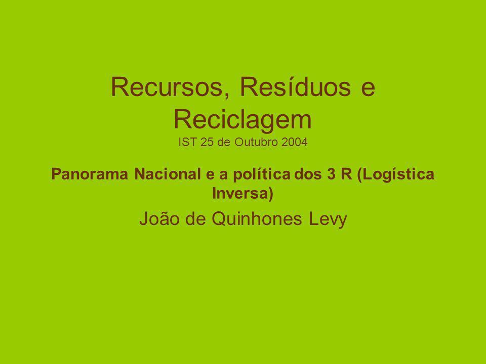 Recursos, Resíduos e Reciclagem IST 25 de Outubro 2004 Panorama Nacional e a política dos 3 R (Logística Inversa) João de Quinhones Levy