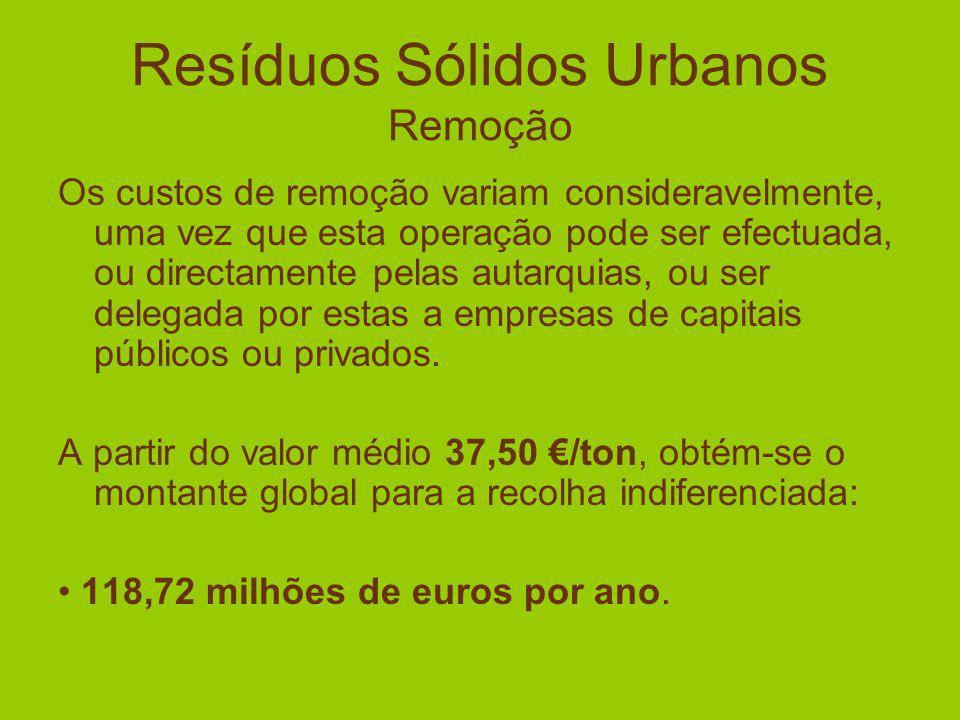 Resíduos Sólidos Urbanos Remoção Os custos de remoção variam consideravelmente, uma vez que esta operação pode ser efectuada, ou directamente pelas autarquias, ou ser delegada por estas a empresas de capitais públicos ou privados.