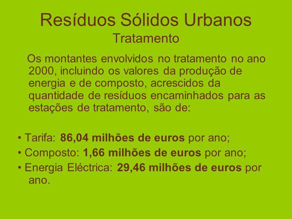 Resíduos Sólidos Urbanos Tratamento Os montantes envolvidos no tratamento no ano 2000, incluindo os valores da produção de energia e de composto, acrescidos da quantidade de resíduos encaminhados para as estações de tratamento, são de: Tarifa: 86,04 milhões de euros por ano; Composto: 1,66 milhões de euros por ano; Energia Eléctrica: 29,46 milhões de euros por ano.