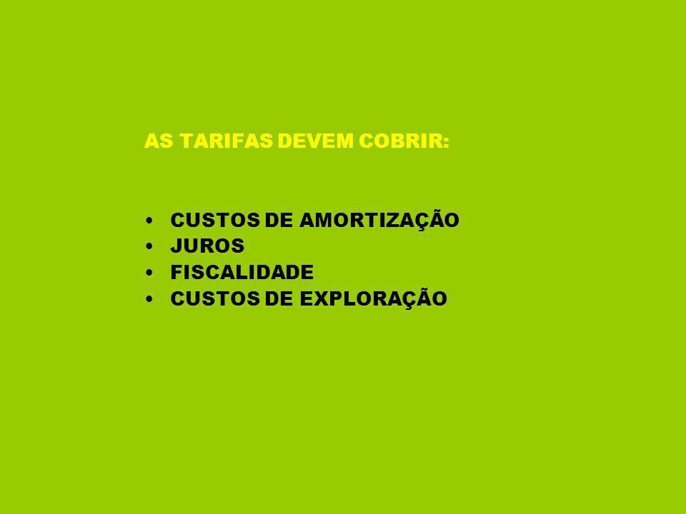 AS TARIFAS DEVEM COBRIR: CUSTOS DE AMORTIZAÇÃO JUROS FISCALIDADE CUSTOS DE EXPLORAÇÃO