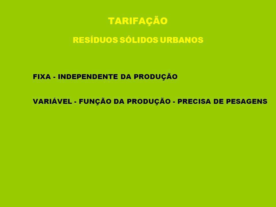 TARIFAÇÃO RESÍDUOS SÓLIDOS URBANOS FIXA - INDEPENDENTE DA PRODUÇÃO VARIÁVEL - FUNÇÃO DA PRODUÇÃO - PRECISA DE PESAGENS