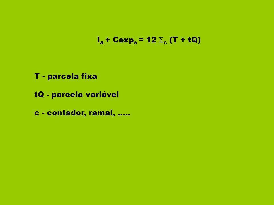 I a + Cexp a = 12 c (T + tQ) T - parcela fixa tQ - parcela variável c - contador, ramal,.....