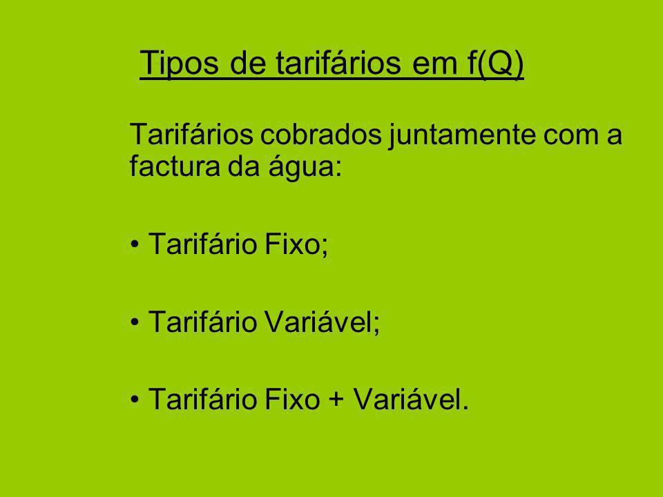 Tipos de tarifários em f(Q) Tarifários cobrados juntamente com a factura da água: Tarifário Fixo; Tarifário Variável; Tarifário Fixo + Variável.