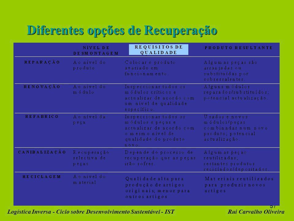 57 Diferentes opções de Recuperação Logística Inversa - Ciclo sobre Desenvolvimento Sustentável - ISTRui Carvalho Oliveira R E Q U I S I T O S D E Q U A L I D A D E Q u a l i d a d e a l t a p a r a p r o d u ç ã o d e a r t i g o s o r i g i n a i s; m e n o r p a r a o u t r o s a r t i g o s M a t e r i a i s r e u t i l i z a d o s p a r a p r o d u z i r n o v o s a r t i g o s