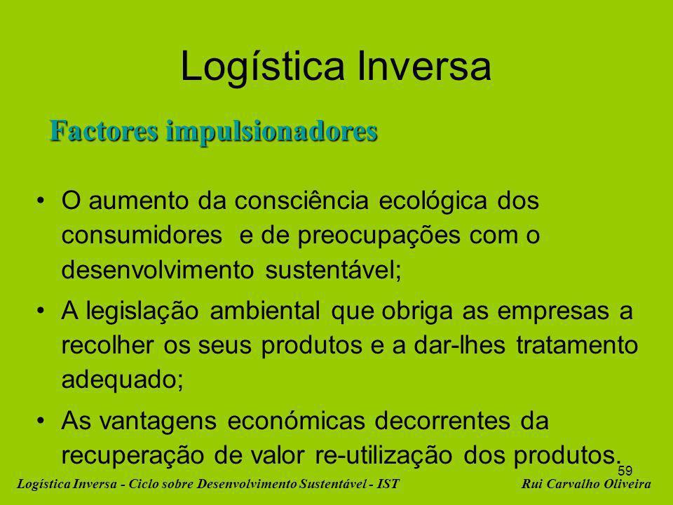 59 Logística Inversa Factores impulsionadores O aumento da consciência ecológica dos consumidores e de preocupações com o desenvolvimento sustentável;