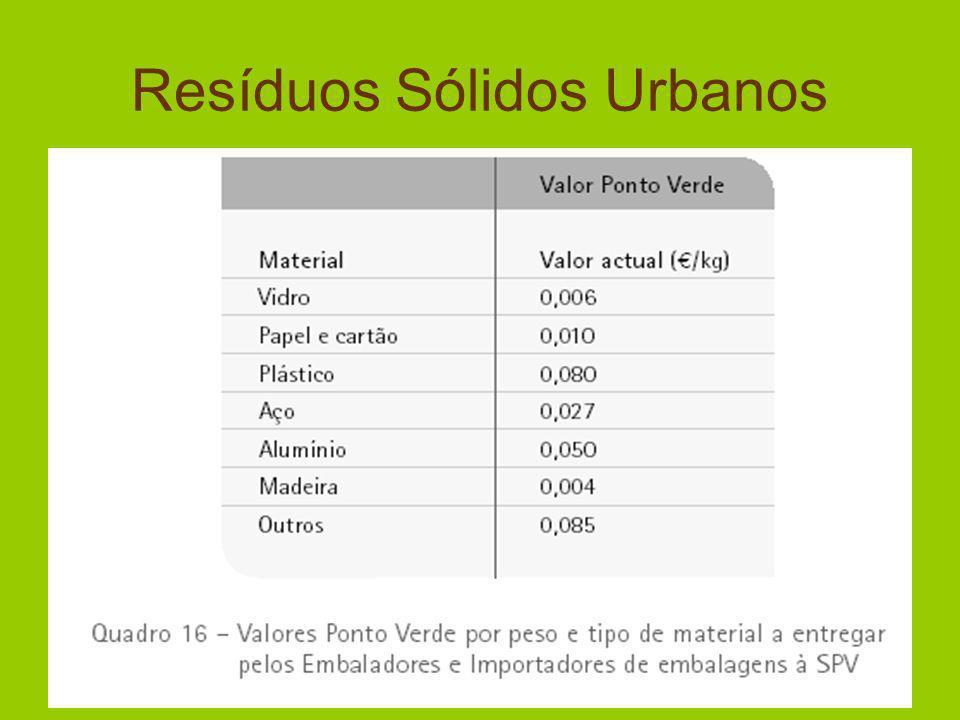 Infra-estruturas de tratamento e destino final – Continente Regiões Aterro Sanitário Valorização Orgânica Incineraçã o Norte142 [1][1]1 Centro71---- Lisboa e Vale do Tejo 821 Alentejo6---- Algarve2---- Total375 [1][1]2 [1] Estação de compostagem da Lipor não está em funcionamento.