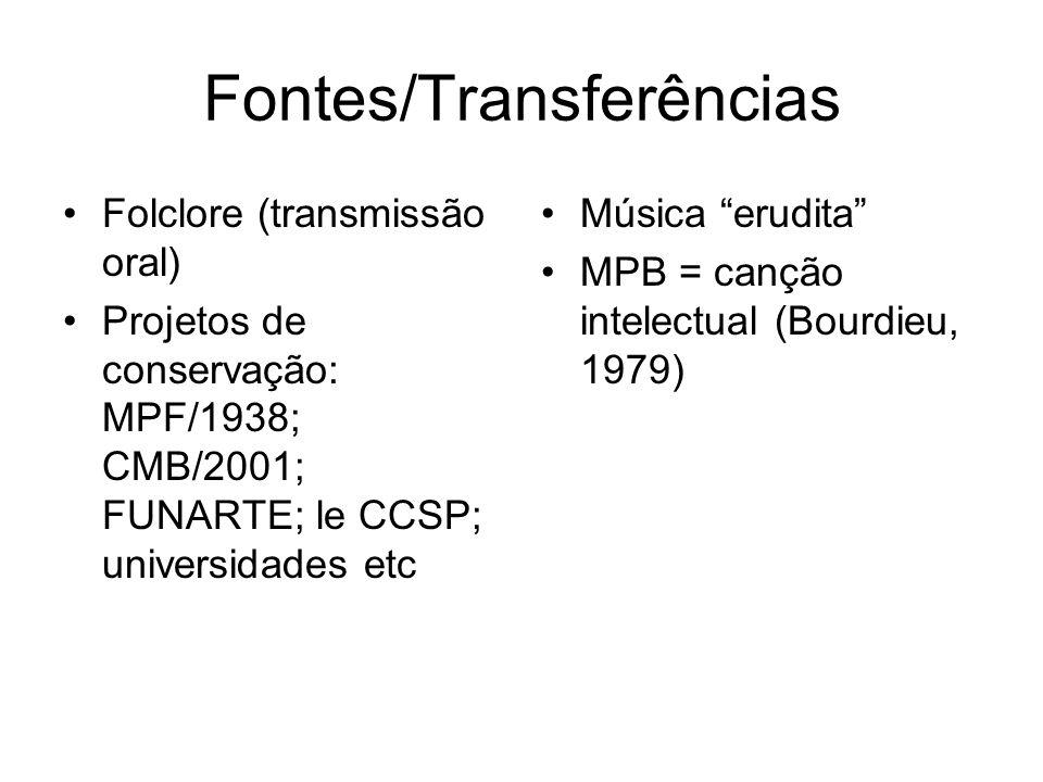 Fontes/Transferências Folclore (transmissão oral) Projetos de conservação: MPF/1938; CMB/2001; FUNARTE; le CCSP; universidades etc Música erudita MPB