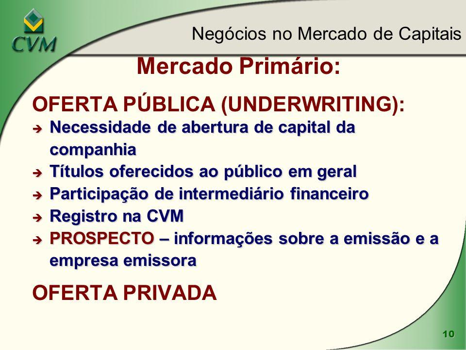 10 Mercado Primário: OFERTA PÚBLICA (UNDERWRITING): è Necessidade de abertura de capital da companhia è Títulos oferecidos ao público em geral è Parti