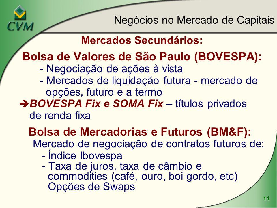 11 Mercados Secundários: Bolsa de Valores de São Paulo (BOVESPA): - Negociação de ações à vista - Mercados de liquidação futura - mercado de opções, f