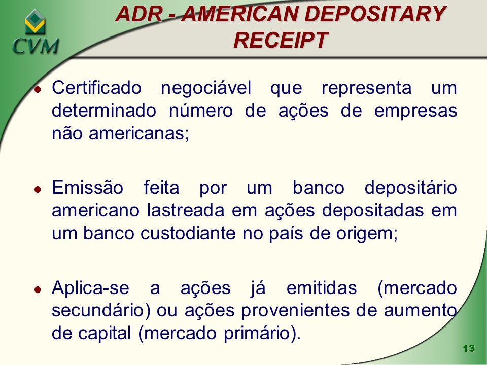 13 ADR - AMERICAN DEPOSITARY RECEIPT l Certificado negociável que representa um determinado número de ações de empresas não americanas; l Emissão feit