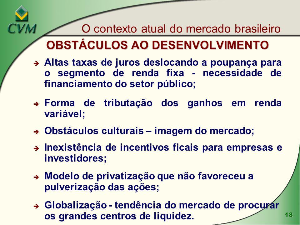 18 O contexto atual do mercado brasileiro OBSTÁCULOS AO DESENVOLVIMENTO è Altas taxas de juros deslocando a poupança para o segmento de renda fixa - n
