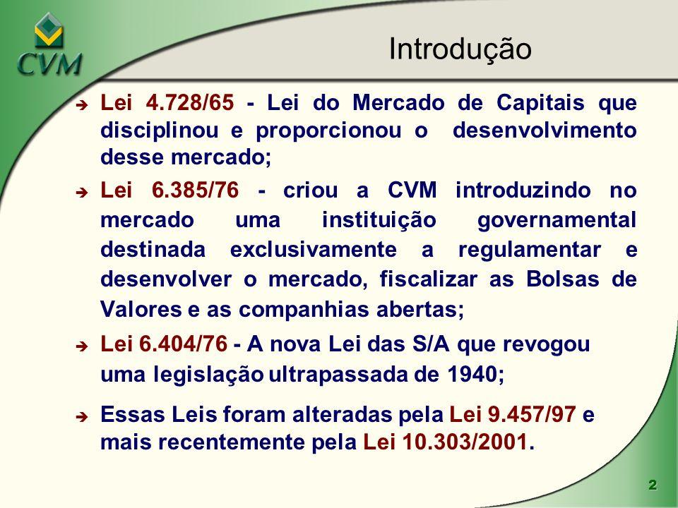 2 è Lei 4.728/65 - Lei do Mercado de Capitais que disciplinou e proporcionou o desenvolvimento desse mercado; è Lei 6.385/76 - criou a CVM introduzind