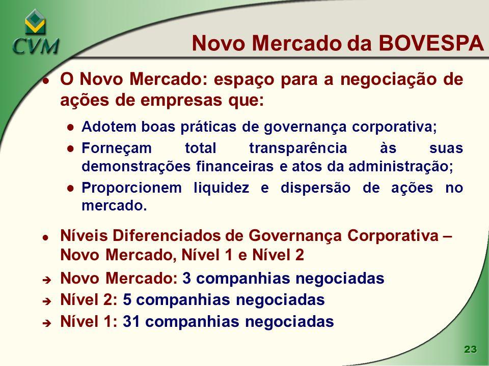 23 l O Novo Mercado: espaço para a negociação de ações de empresas que: l Adotem boas práticas de governança corporativa; l Forneçam total transparênc