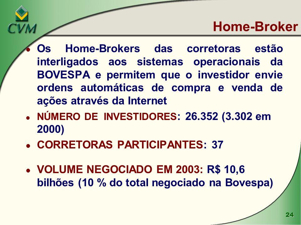 24 l Os Home-Brokers das corretoras estão interligados aos sistemas operacionais da BOVESPA e permitem que o investidor envie ordens automáticas de co