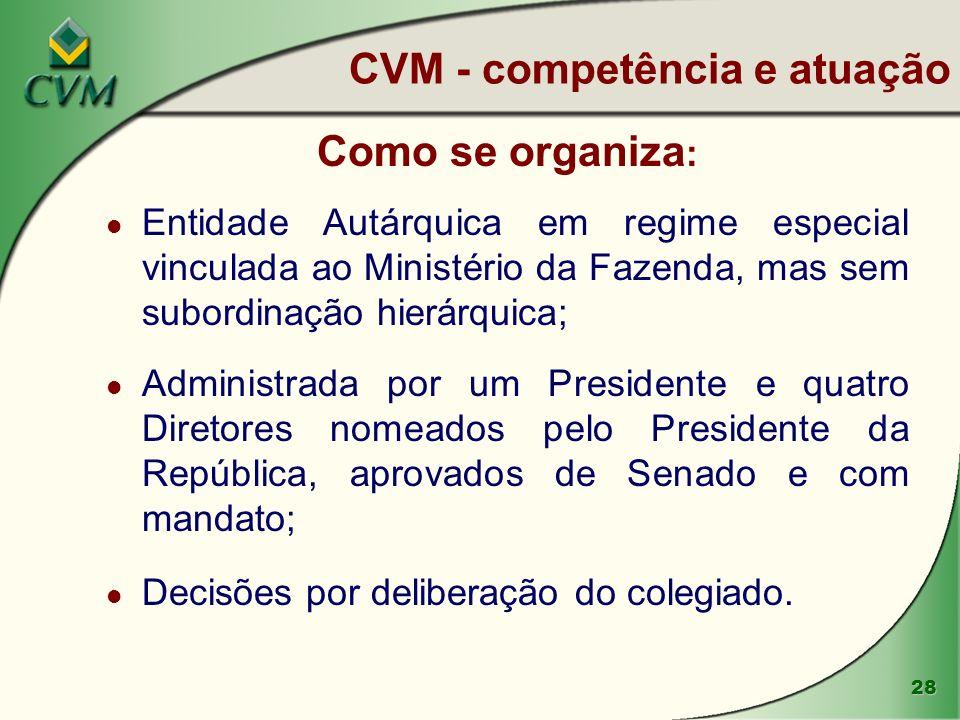 28 CVM - competência e atuação Como se organiza : l Entidade Autárquica em regime especial vinculada ao Ministério da Fazenda, mas sem subordinação hi
