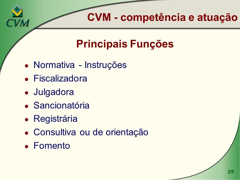 29 Principais Funções l Normativa - Instruções l Fiscalizadora l Julgadora l Sancionatória l Registrária l Consultiva ou de orientação l Fomento CVM -