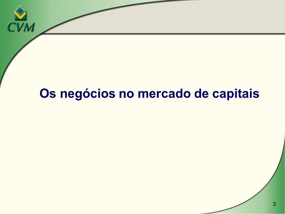 3 Os negócios no mercado de capitais