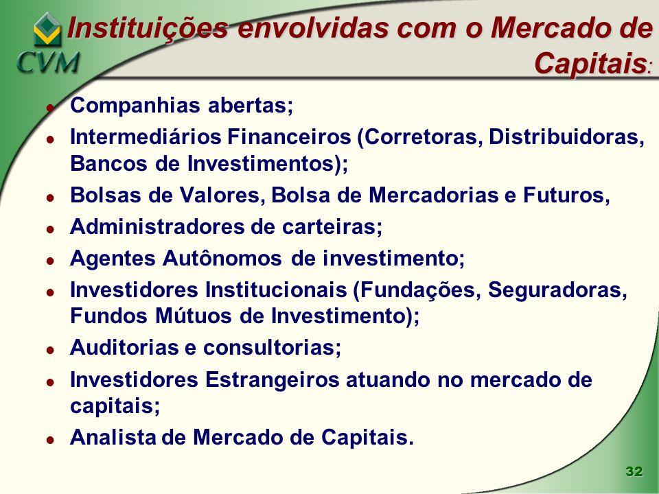 32 l Companhias abertas; l Intermediários Financeiros (Corretoras, Distribuidoras, Bancos de Investimentos); l Bolsas de Valores, Bolsa de Mercadorias