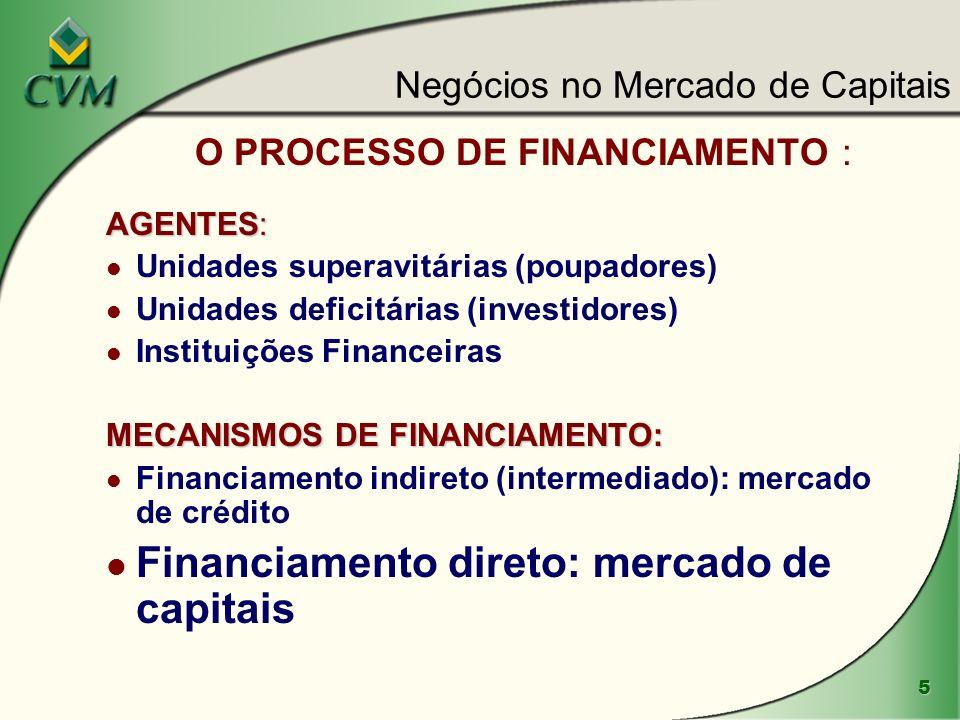 5 O PROCESSO DE FINANCIAMENTO : AGENTES: l Unidades superavitárias (poupadores) l Unidades deficitárias (investidores) l Instituições Financeiras MECA
