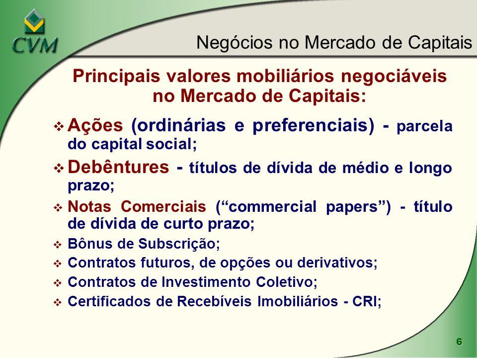 6 Principais valores mobiliários negociáveis no Mercado de Capitais: v Ações (ordinárias e preferenciais) - parcela do capital social; v Debêntures -