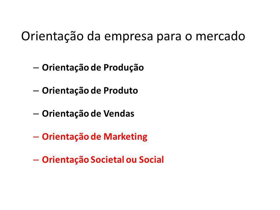Orientação da empresa para o mercado – Orientação de Produção – Orientação de Produto – Orientação de Vendas – Orientação de Marketing – Orientação So