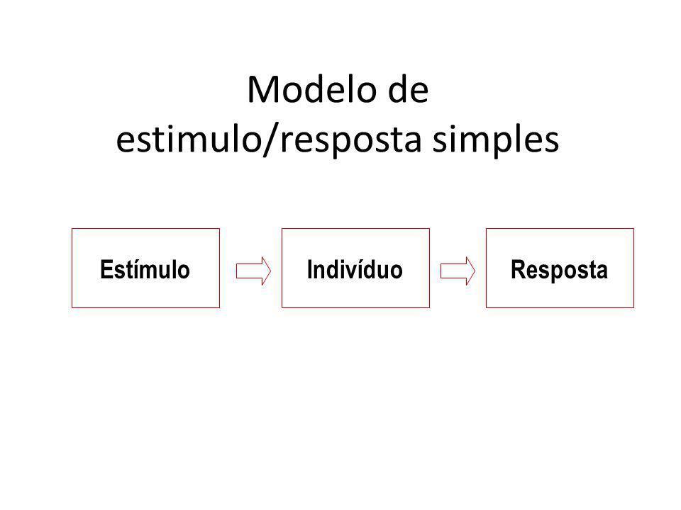 Modelo de estimulo/resposta simples EstímuloIndivíduoResposta EstímuloIndivíduoResposta