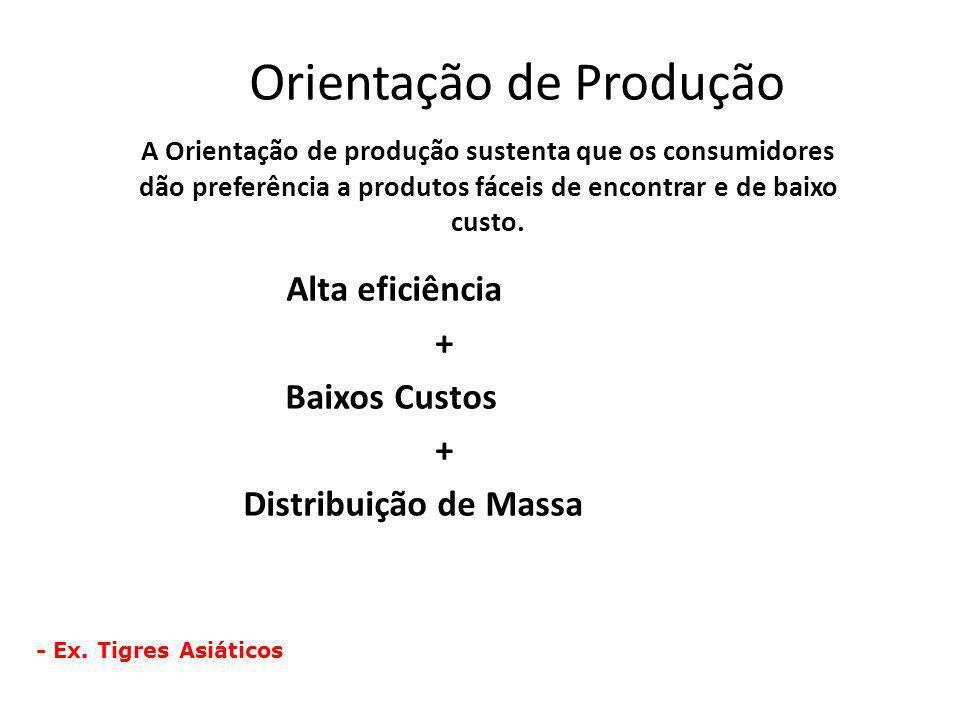 Orientação de Produção A Orientação de produção sustenta que os consumidores dão preferência a produtos fáceis de encontrar e de baixo custo. Alta efi
