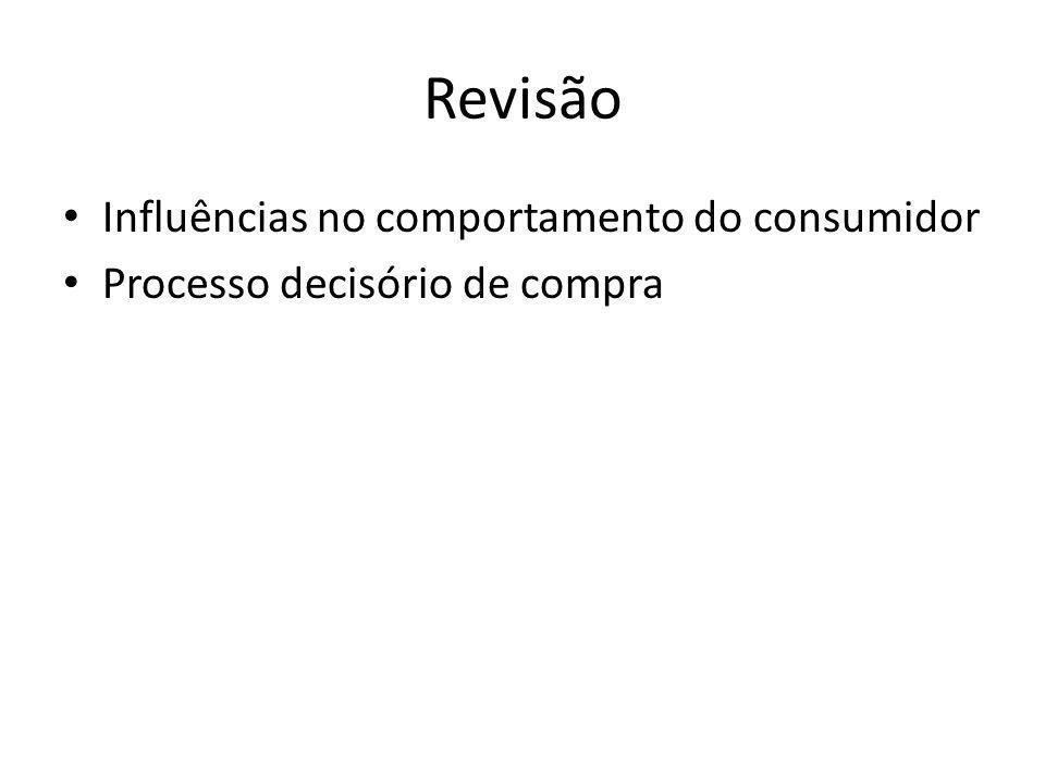 Revisão Influências no comportamento do consumidor Processo decisório de compra