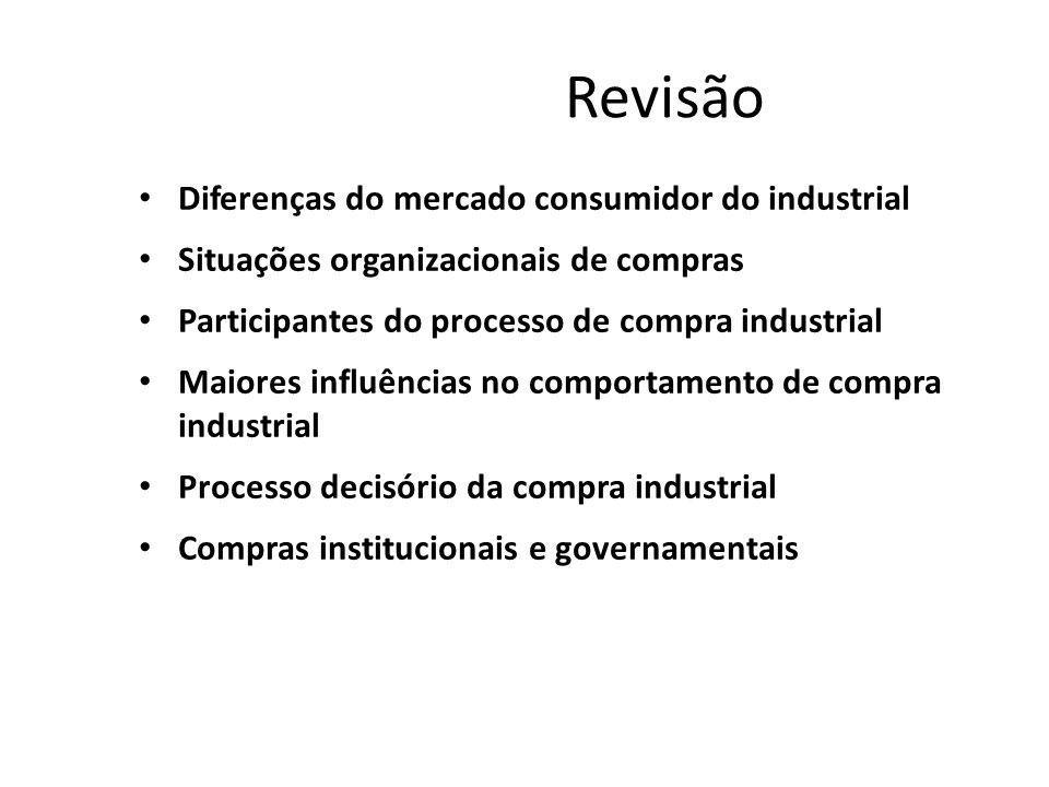 Revisão Diferenças do mercado consumidor do industrial Situações organizacionais de compras Participantes do processo de compra industrial Maiores inf