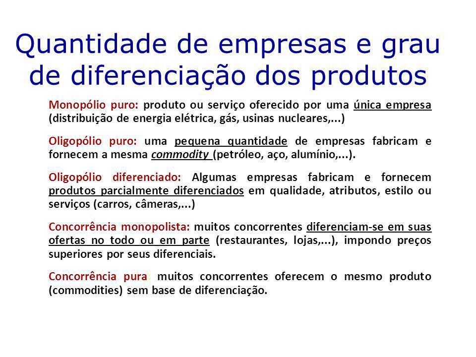 Monopólio puro: produto ou serviço oferecido por uma única empresa (distribuição de energia elétrica, gás, usinas nucleares,...) Oligopólio puro: uma