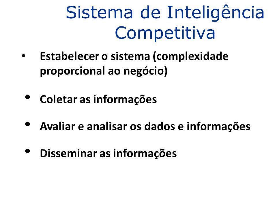Estabelecer o sistema (complexidade proporcional ao negócio) Coletar as informações Avaliar e analisar os dados e informações Disseminar as informaçõe