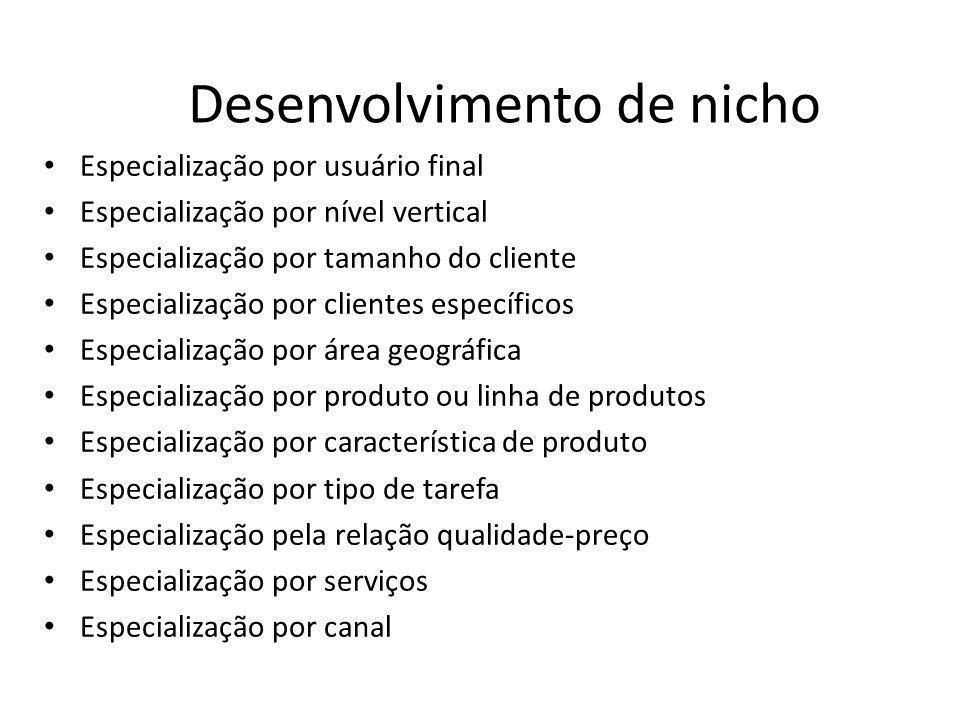 Desenvolvimento de nicho Especialização por usuário final Especialização por nível vertical Especialização por tamanho do cliente Especialização por c