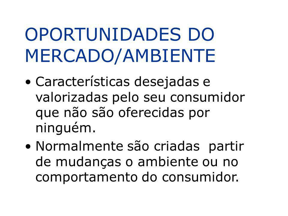 OPORTUNIDADES DO MERCADO/AMBIENTE Características desejadas e valorizadas pelo seu consumidor que não são oferecidas por ninguém. Normalmente são cria