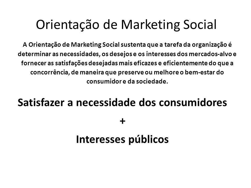 Orientação de Marketing Social A Orientação de Marketing Social sustenta que a tarefa da organização é determinar as necessidades, os desejos e os int