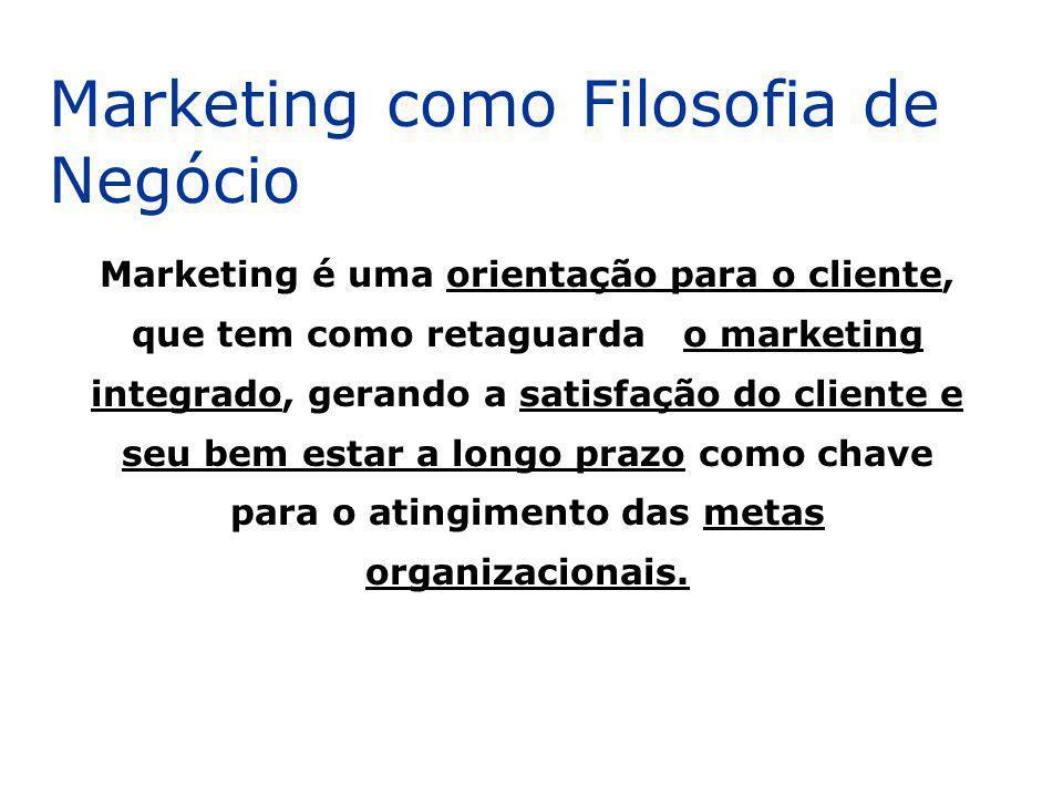 Marketing é uma orientação para o cliente, que tem como retaguarda o marketing integrado, gerando a satisfação do cliente e seu bem estar a longo praz