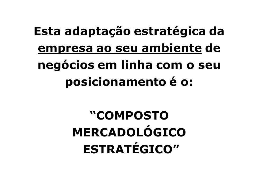 Esta adaptação estratégica da empresa ao seu ambiente de negócios em linha com o seu posicionamento é o: COMPOSTO MERCADOLÓGICO ESTRATÉGICO
