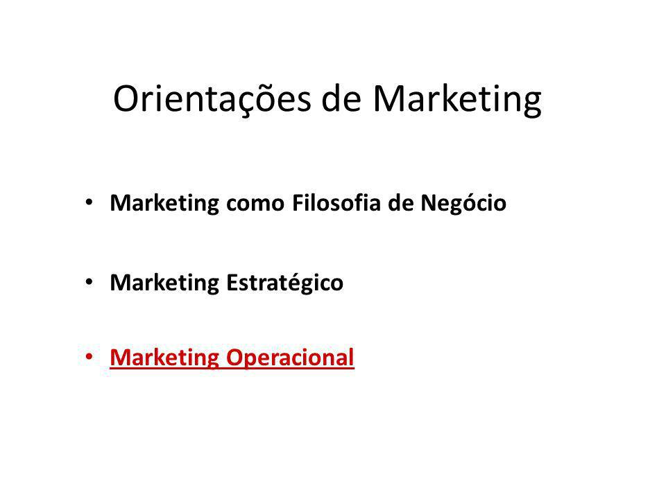 Orientações de Marketing Marketing como Filosofia de Negócio Marketing Estratégico Marketing Operacional