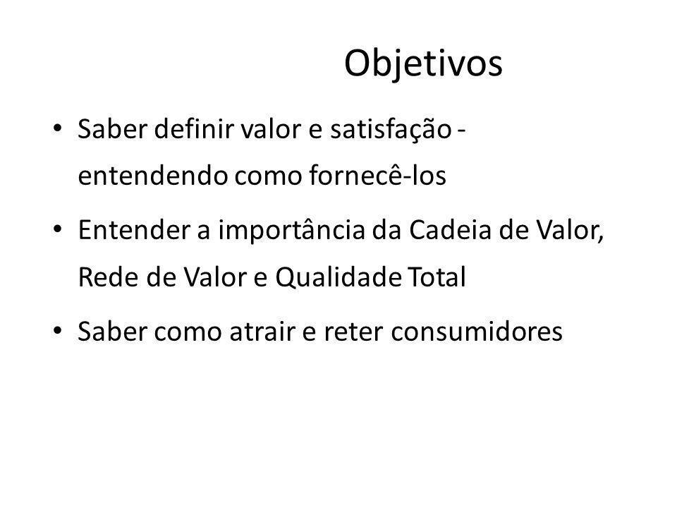Objetivos Saber definir valor e satisfação - entendendo como fornecê-los Entender a importância da Cadeia de Valor, Rede de Valor e Qualidade Total Sa