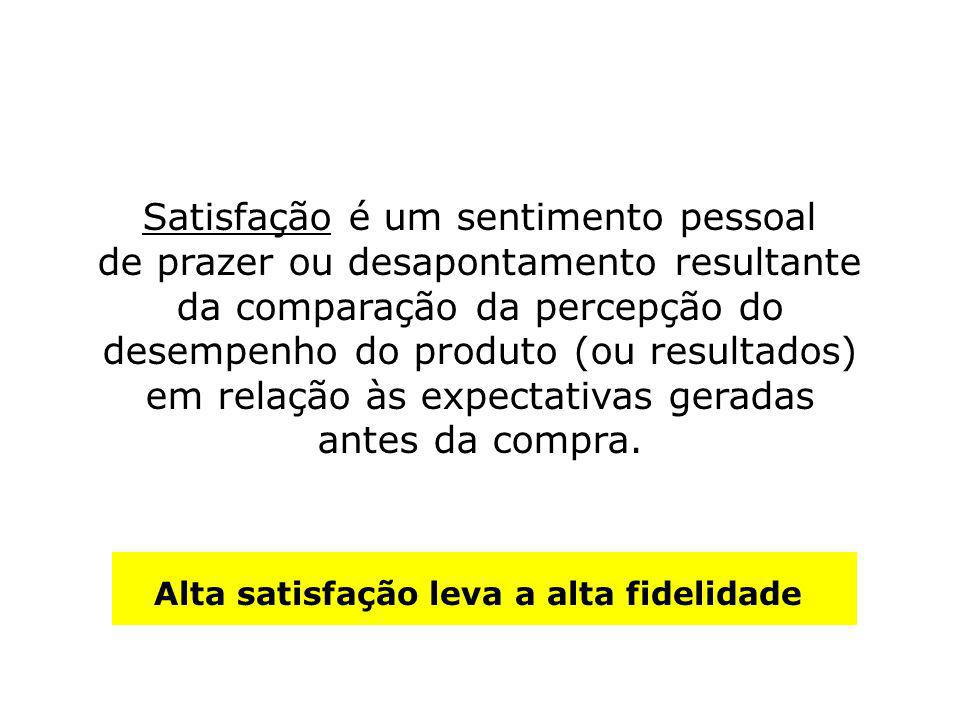 Satisfação é um sentimento pessoal de prazer ou desapontamento resultante da comparação da percepção do desempenho do produto (ou resultados) em relaç
