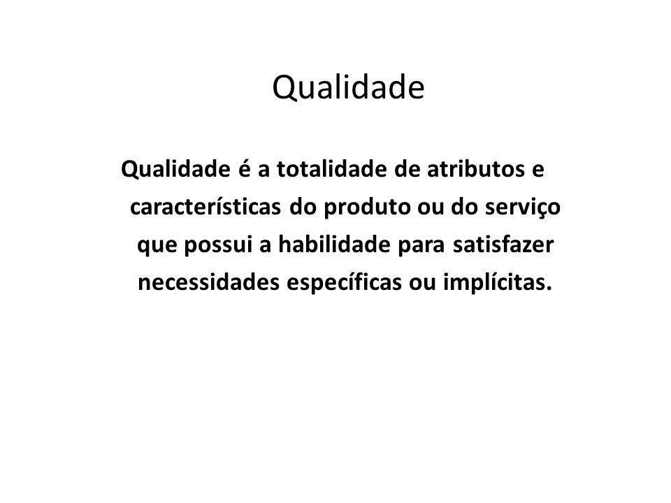Qualidade Qualidade é a totalidade de atributos e características do produto ou do serviço que possui a habilidade para satisfazer necessidades especí