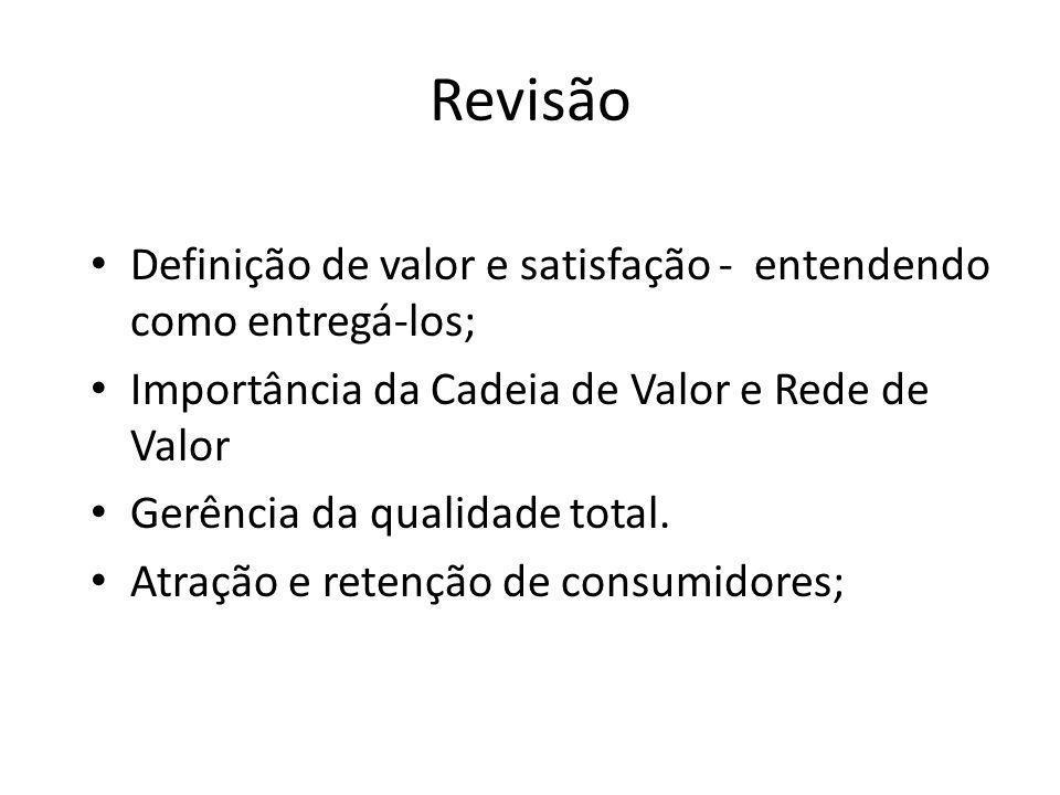 Revisão Definição de valor e satisfação - entendendo como entregá-los; Importância da Cadeia de Valor e Rede de Valor Gerência da qualidade total. Atr