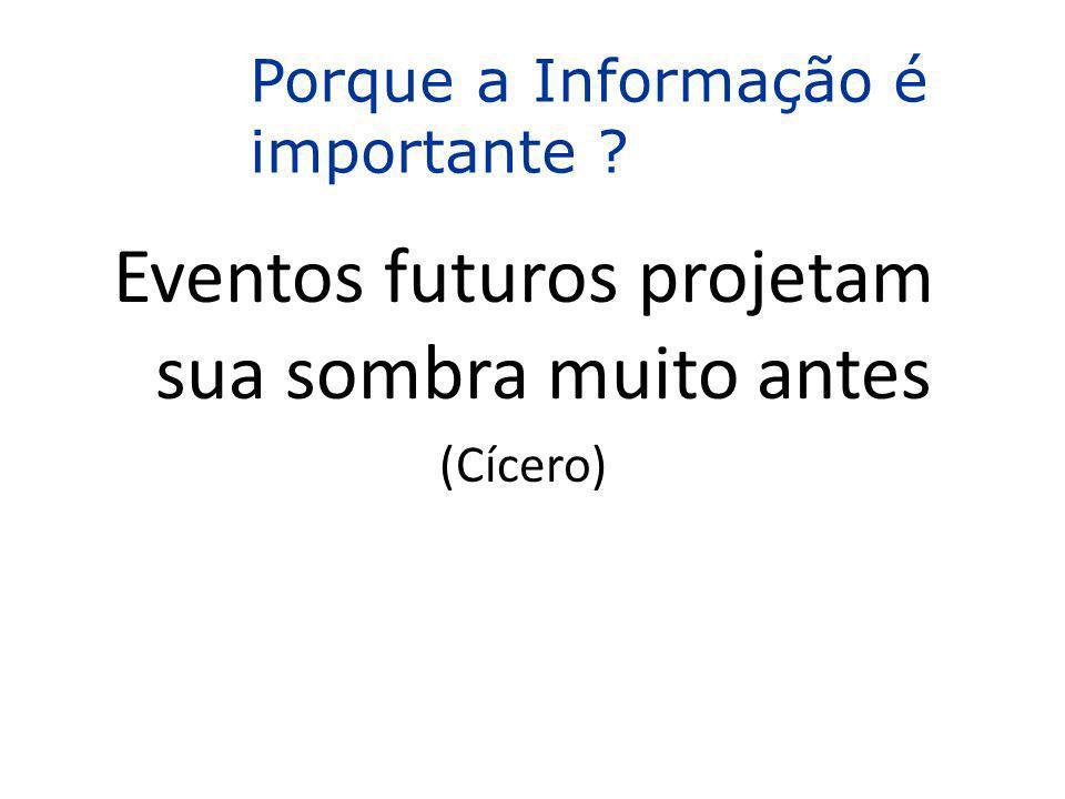 Eventos futuros projetam sua sombra muito antes (Cícero) Porque a Informação é importante ?