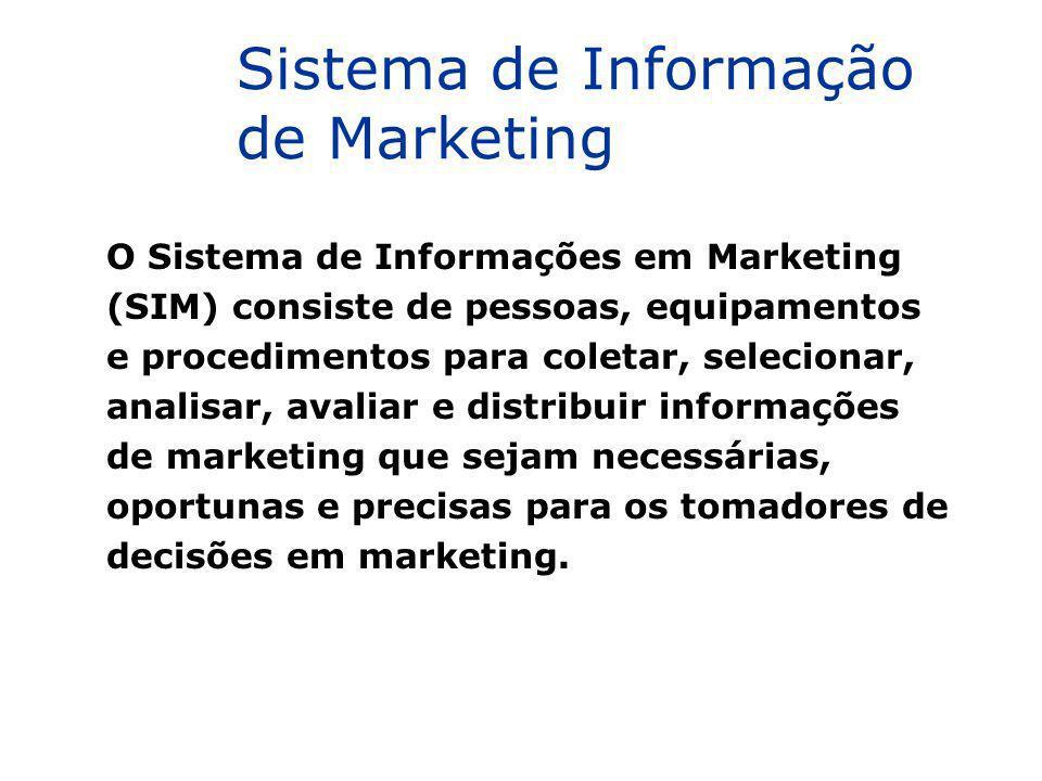 O Sistema de Informações em Marketing (SIM) consiste de pessoas, equipamentos e procedimentos para coletar, selecionar, analisar, avaliar e distribuir