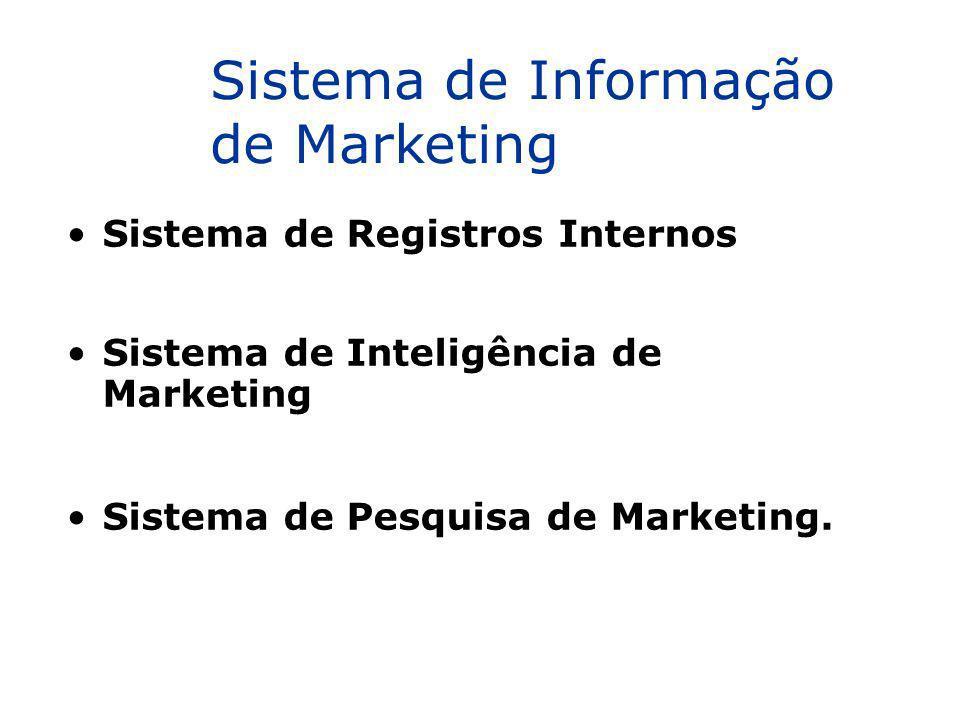 Sistema de Registros Internos Sistema de Inteligência de Marketing Sistema de Pesquisa de Marketing.