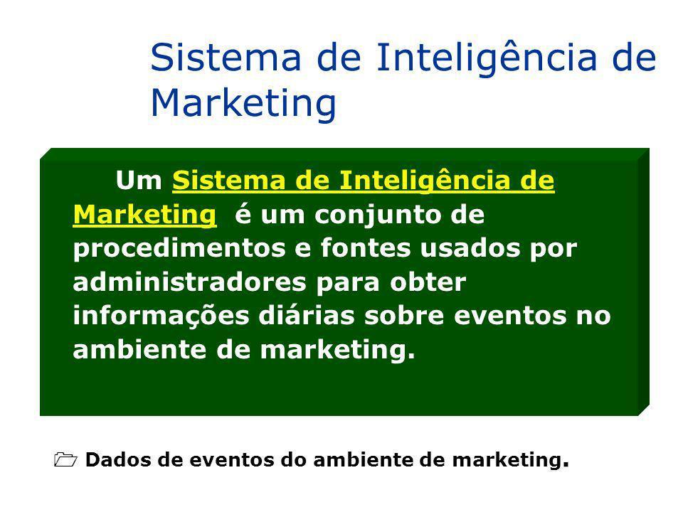 Sistema de Inteligência de Marketing Um Sistema de Inteligência de Marketing é um conjunto de procedimentos e fontes usados por administradores para o