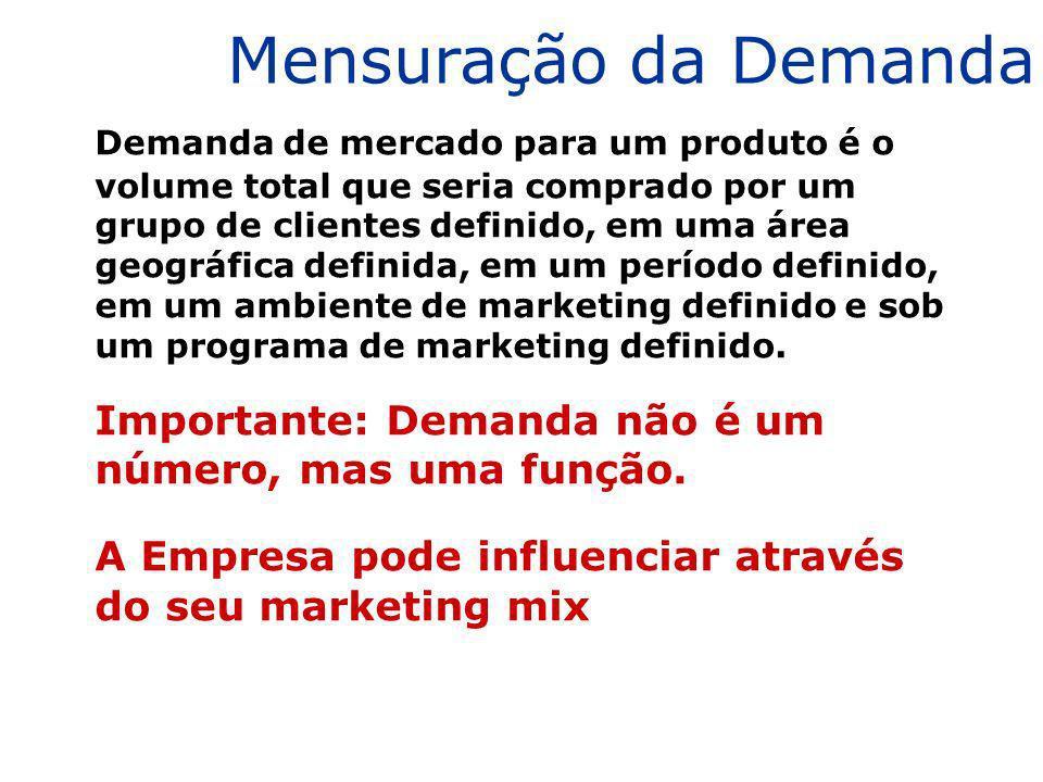 Mensuração da Demanda Demanda de mercado para um produto é o volume total que seria comprado por um grupo de clientes definido, em uma área geográfica